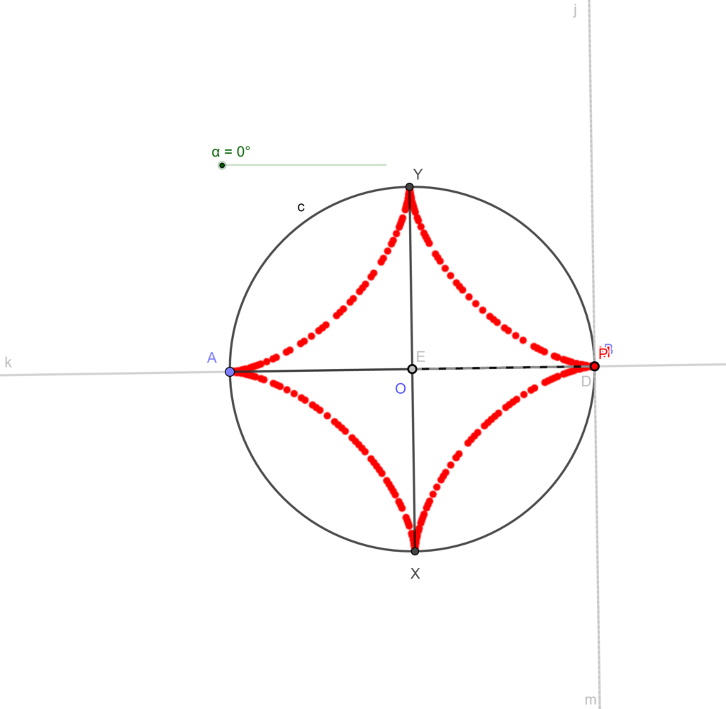 construction astroïde geogebra