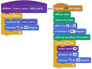 packages LaTeX français scratch