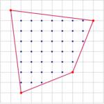 Le théorème de Pick