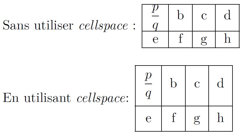 Les Tableaux En Latex Mathweb Fr Aide Memoire