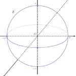 Pourquoi le volume d'une boule est égal à \(\frac{4}{3}\pi r^3\) ?