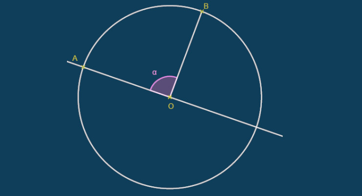 distance moyenne intégrale