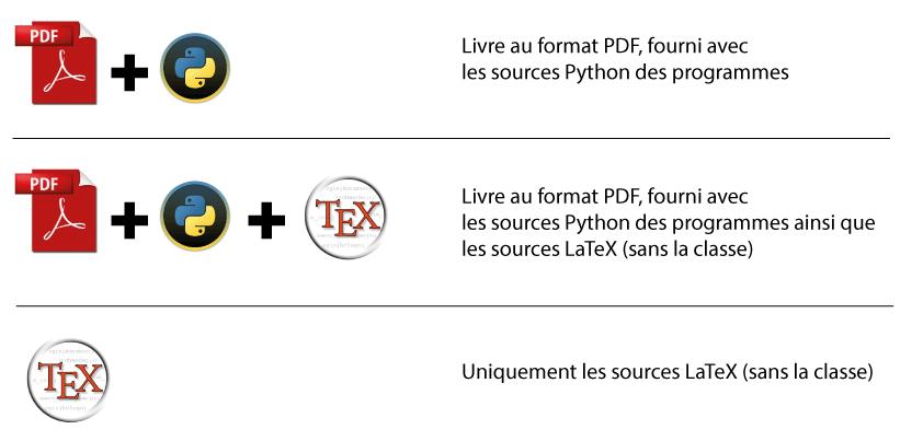 Exercices corrigés de maths en 2nde générale - Mathweb.fr