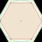 Méthode d'Archimède et encadrement de Pi
