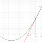Méthode de la sécante en Python