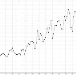 Graphique en Python: matplotlib vs LaTeX