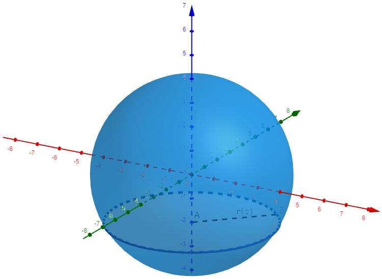 volume sphère intégrale