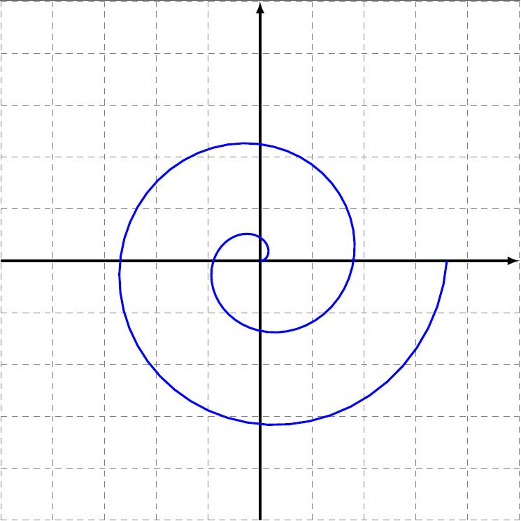 courbe paramétrée ou polaire en LaTeX avec TiKZ