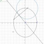 Une cloche dans une ellipse