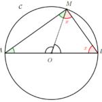 Cercle et calcul littéral en classe de 4ème: démonstration d'un résultat