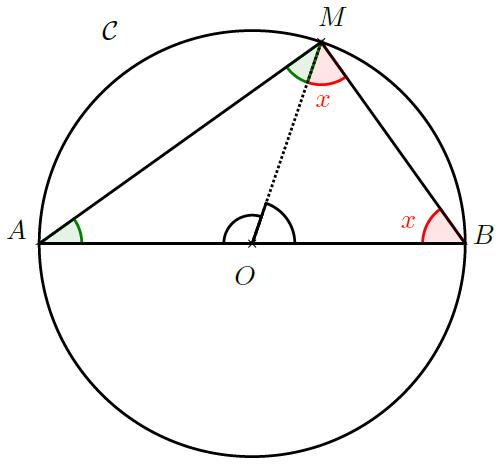 cercle calcul littéral démonstration