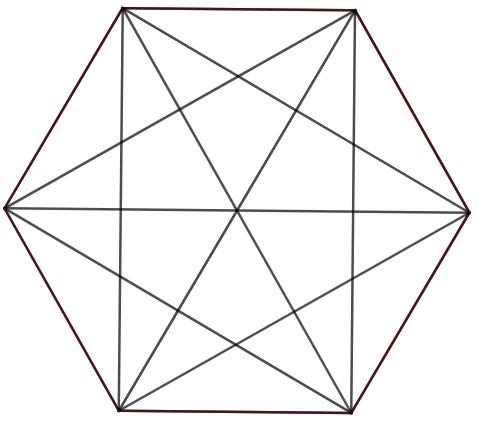 suite polygones réguliers hexagone