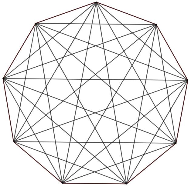 suite polygones réguliers ennéagone